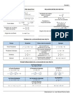Formulario Periodo 1 MA19