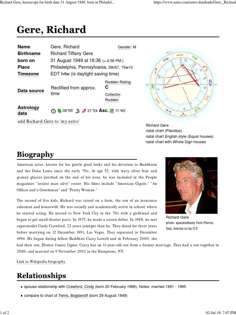 Astro Databank Richard Gere   Horoscope