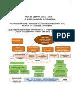 Informe de Gestión Anual 2018_Formato (1)