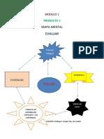 MODULO 1 PRODUCTOS 1-2-3-4-5.docx