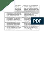 10. KI-KD IPS SD.docx