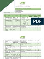 Formato Semestral de Reporte de Horas Complementarias Proyectos