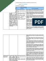 Competencias, capacidades, desempeños y estándares de aprendizaje de Comunicación_4º CN.docx
