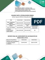 Agenda Cátedra Región - Parte 2
