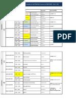 Calendrier Contrôle_Printemps 18_19 - Rattrapage SMP_0
