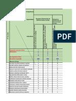 05. (Comunicación) (Quinto Grado A) Registro de resultados.xlsx