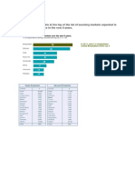 Factors Affecting the Shifting In Sourcing Destination.docx