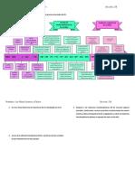 Constitucional AULA VIRTUAL.docx