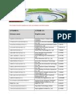 Aquatech China 2019 Exhibitor List-2