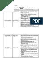 Uraian Tugas Jabatan Pelaksana 2019
