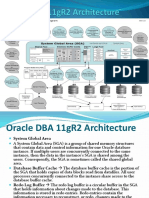 Oracle DBA 11gR2 Architecture