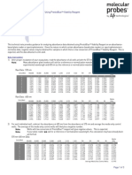 PrestoBlue Cell Viability Reagent Absorbance Application Note
