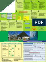Leaflet IPPA
