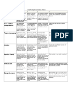 Oral-Poetry-Presentation-Rubric.doc