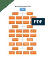 organizational structure of lenovo