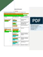 Medical Terminologies 2B (TAGALOG)