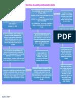 16 proceso para analizar la modalidad elegida