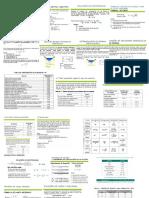 Formulas de diseño de canales