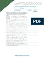 Funciones generales y especificas del área de psicología