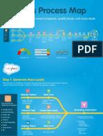 EB_sales_process.pdf