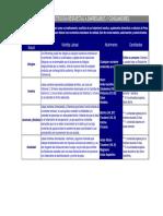 tc3adps-cortos-lebasi-ca.pdf