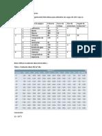 Tarea de Sistemas fotovoltaicos 9B.docx
