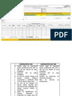 Sst-f-66 Solictud Validacion Documentos Contratistas Yo Proveedores