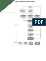 36271 7001153788 05-06-2019 203617 Pm Sequencia a Seguir en La Elaboracion de Un Ppto Maestro