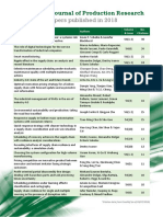 Top 18 cited papers published in 2018