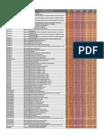 Cobertura Dental PF - Rede - 14-11-17