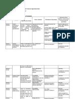 Ejemplo de Actividades de Clase Desarrollo y Analisis de Productos Agroindustriales (1)