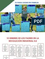 10 Deberes de Los Padres en La Revolución Industrial 4