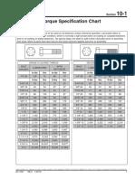 STANDARD ZA STISKANJE SARAFA 12.9.pdf
