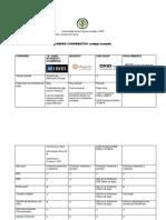 cuadro comparativo plataformas de Ecommerce