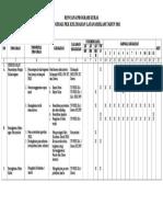 83957180-Rencana-Program-Kerja-PKK.doc