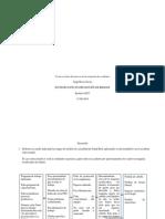 Teoría y técnica del proceso de investigación de accidentes.