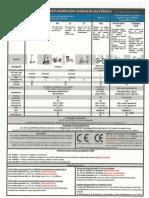 Cuadro Resumen Actuacion Vehiculos Electricos