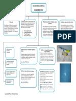 mapa_conceptual_plataforma_logistica.pdf
