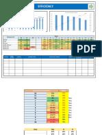 Gráfica Trend Pareto Paynter Action Efficiency 031219