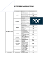 Plan de Gobierno Del Movimiento Político Rikcharisun