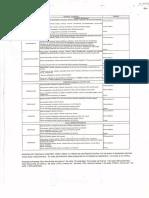 cuadro de eventos adversos.PDF
