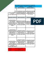 Matriz de Consistencia-rev4