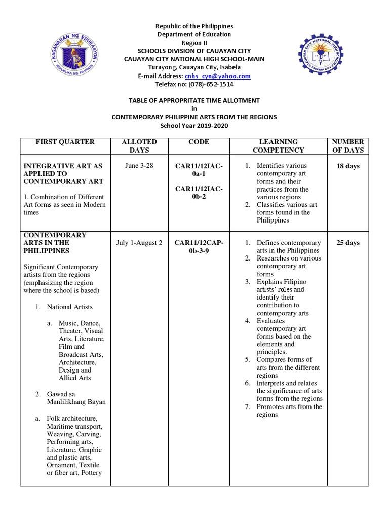 CPAR-TATA   Philippines   Behavior Modification