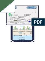Unidad 3 Hidrología  Recortes