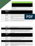 Informe de Reomendaciones - IsO 27002 Controles