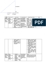 Kontrak Belajar Praktik Klinik Kebidanan