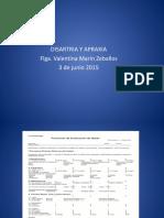 Fonema r, Praxias Verbales, Palabras (Segmentacion Silabica y Ubicar Silaba Con Fonema r)