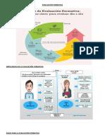 4-A-Análisis de La Coherencia y Pertinencia de Una Sesión de Aprendizaje. (1) (4)