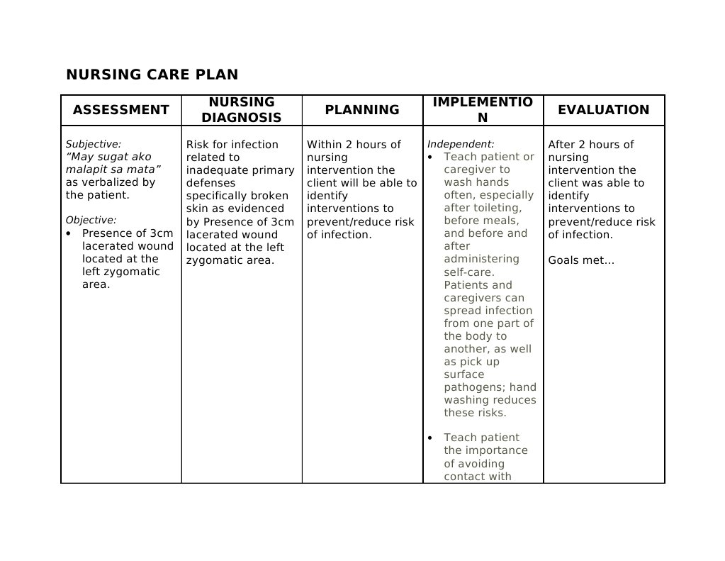 Nursing Care Plan: Assessment Nursing Diagnosis Planning ...