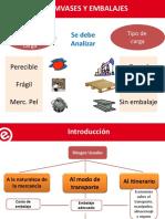 ENVASES Y EMBALAJES .pdf